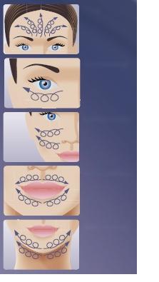 Ultrasonidos Facial YU200 Sonixduo Aplicaciones